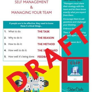 Principles of effective management